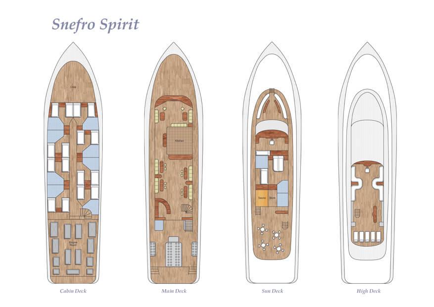 mastrosommerso-Snefro-Spirit