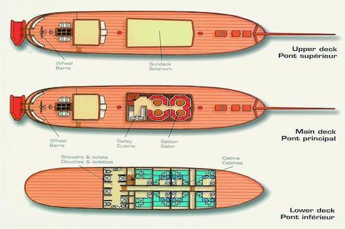 mastrosommerso-barca-Sea-Pearl-plan