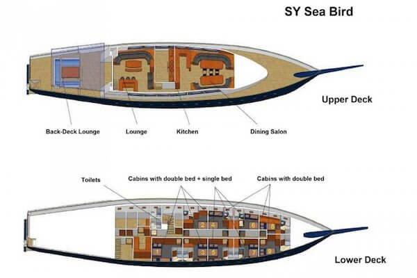 mastrosommerso-barca-Sea-bird-plan